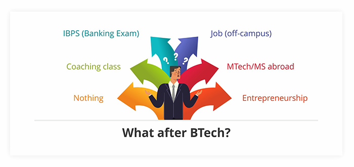 What after BTech